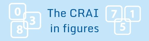 The CRAI in figures