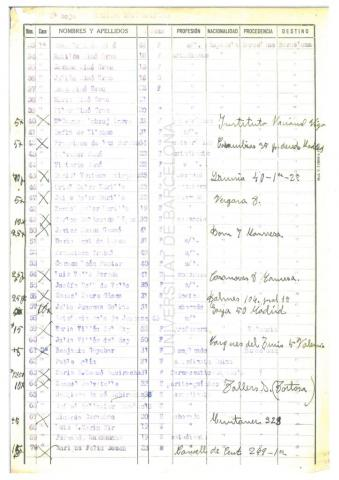 18. The passenger list, drawn by the Universitat Autònoma de Barcelona, shows the professional diversity among the members of the cruise. Source: Universitat de Barcelona Historical Archive.