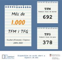 Més de 1000 registres de TFG i TFM del CRAI Biblioteca d'Economia i Empresa al Dipòsit Digital