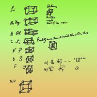 G. N. Lewis i l'enllaç químic: 100 anys compartint parells d'electrons