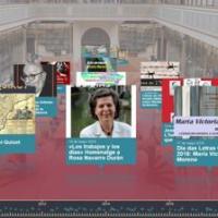 CRAI Biblioteca de Lletres: memòria cronològica d'exposicions 2004-2018