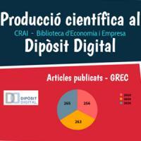 CRAI Biblioteca d'Economia i Empresa: Dades sobre el suport a la recerca