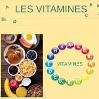 Les Vitamines. Nova exposició virtual al CRAI Biblioteca de Física i Química